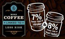 Положительную роль потребления кофе отмечают новые исследования кардиологов